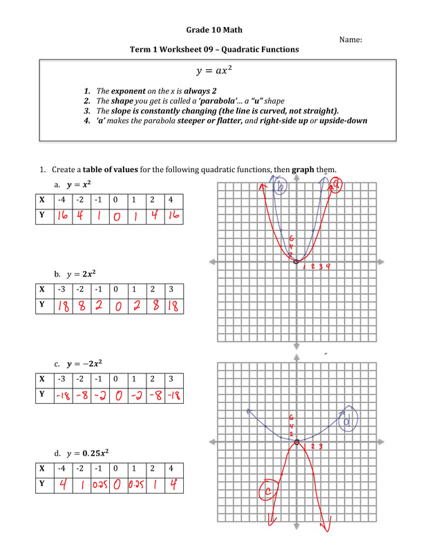 Answers to Worksheet 09 - Mr. Maag - Grade 10 Math